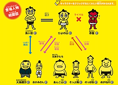 sumo_characters