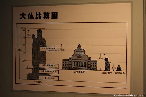 daibutsu map