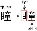 pupil kanji